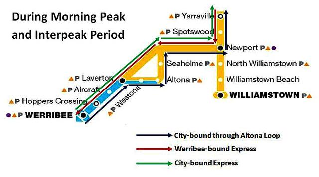 Train_Runs_in_MorningPeak_and_Interpeak